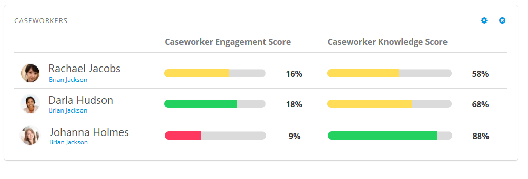 caseworker dashboard panel