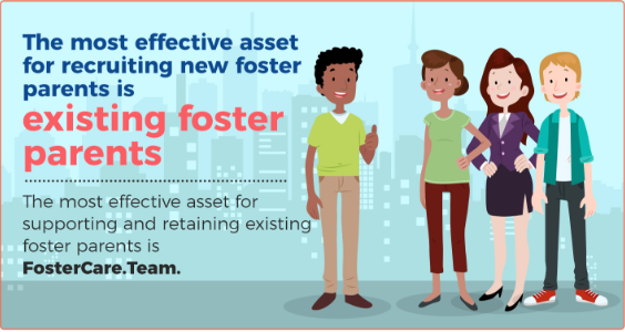 Foster Care dot Team software is you best asset